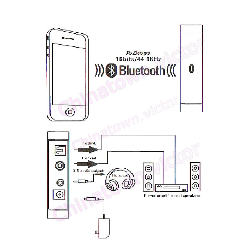 bluetooth 4 0 audio receiver apt