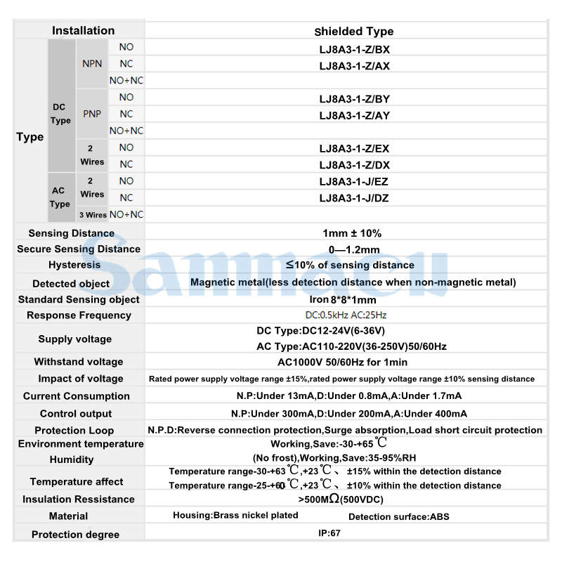 inductive proximity sensor switch lj8a3 1 z bx by m8 3 wires npn pnp rh ebay ie