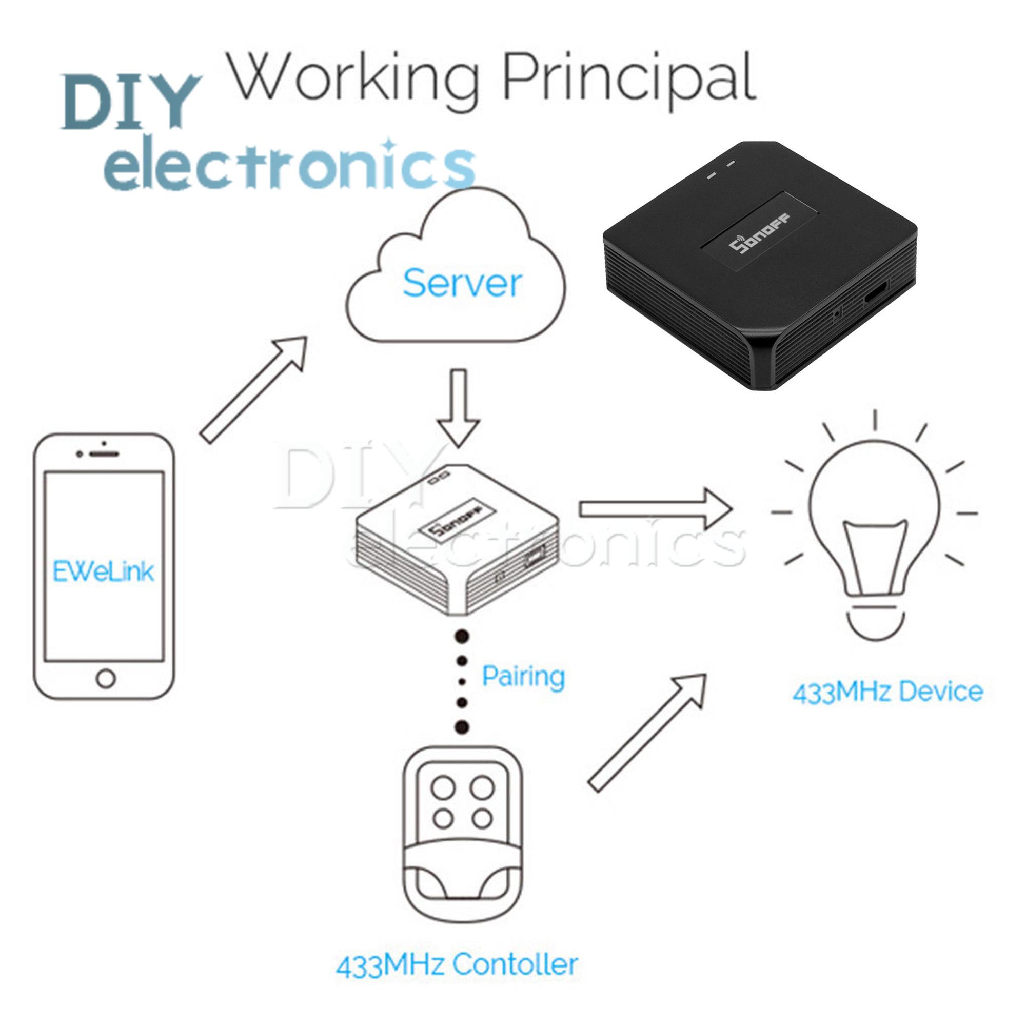Sonoff Rf Bridge 433mhz Switch Wifi Fernbedienung Smart Home Diy Electronicsdiycomcircuit And The Thief Item Description