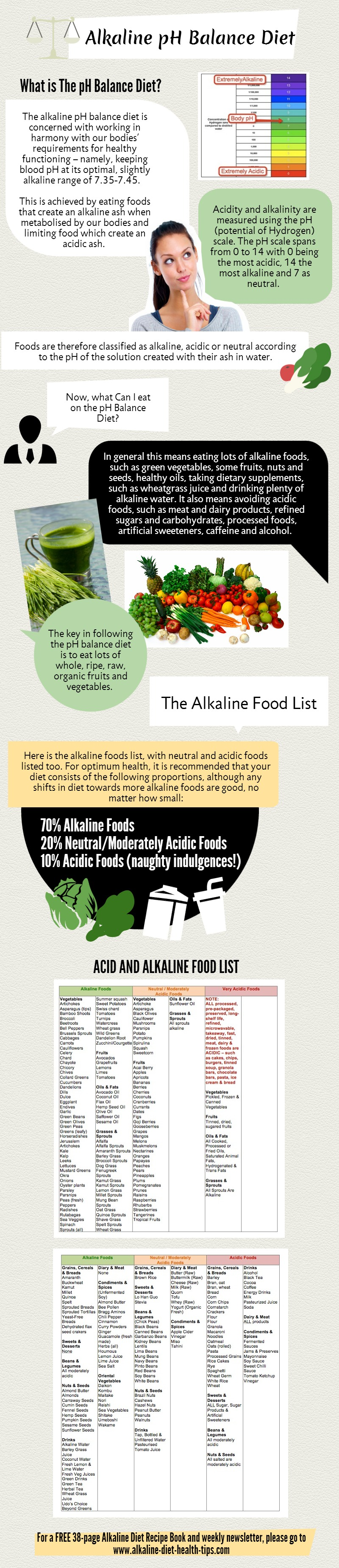 alkaline-diet-list