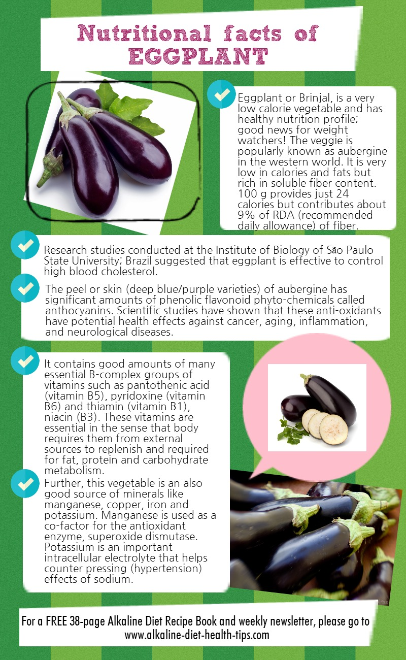 nutritional facts of eggplant