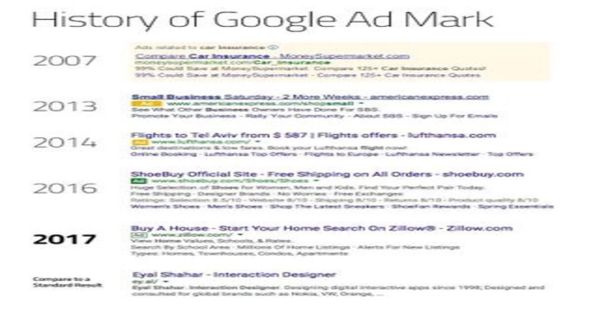 Google搜尋引擎更新-網站圖示(Favicon)對SEO的重要影響