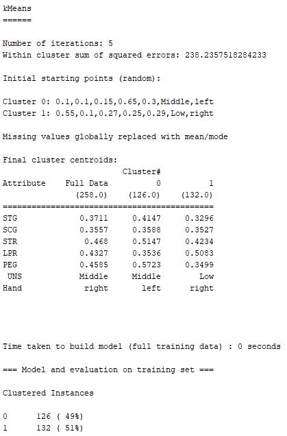 以Weka對資料集進行分群與分類分析之實作