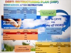 解决卡债的4大方案
