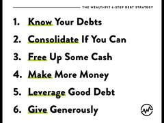 Know your debts