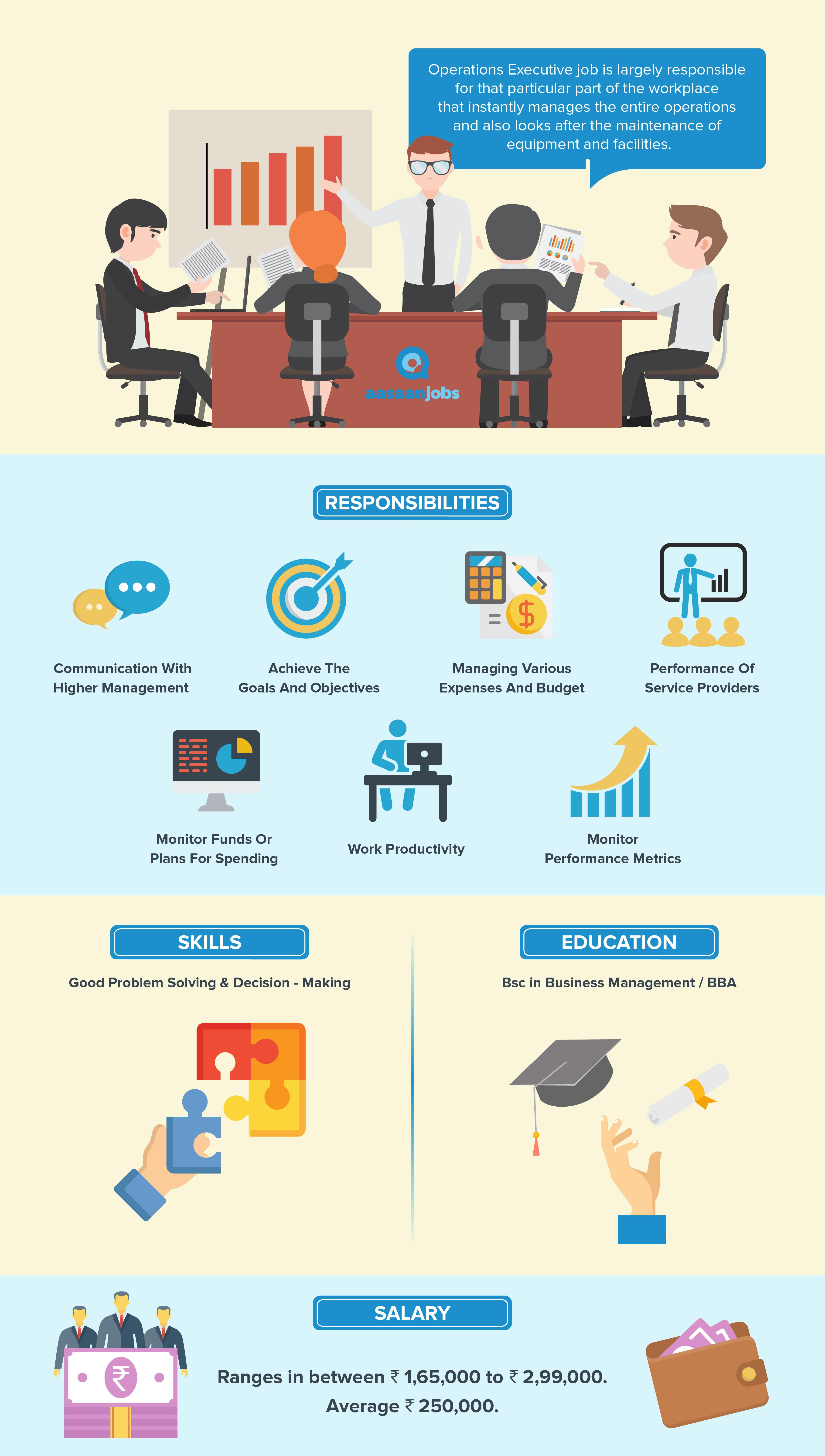 operations executive jobs