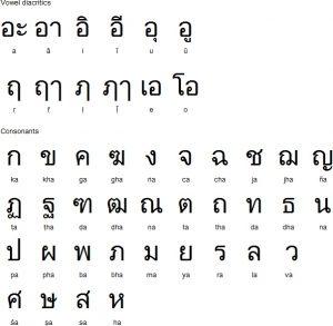 Belajar sedikit bahasa Thailand