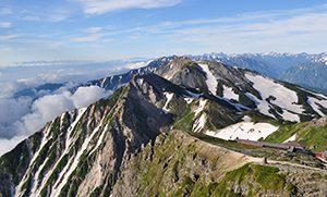 Mt. Shirouma
