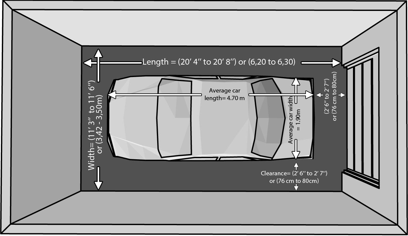 Tinggi: Standar tinggi pintu garasi adalah 2