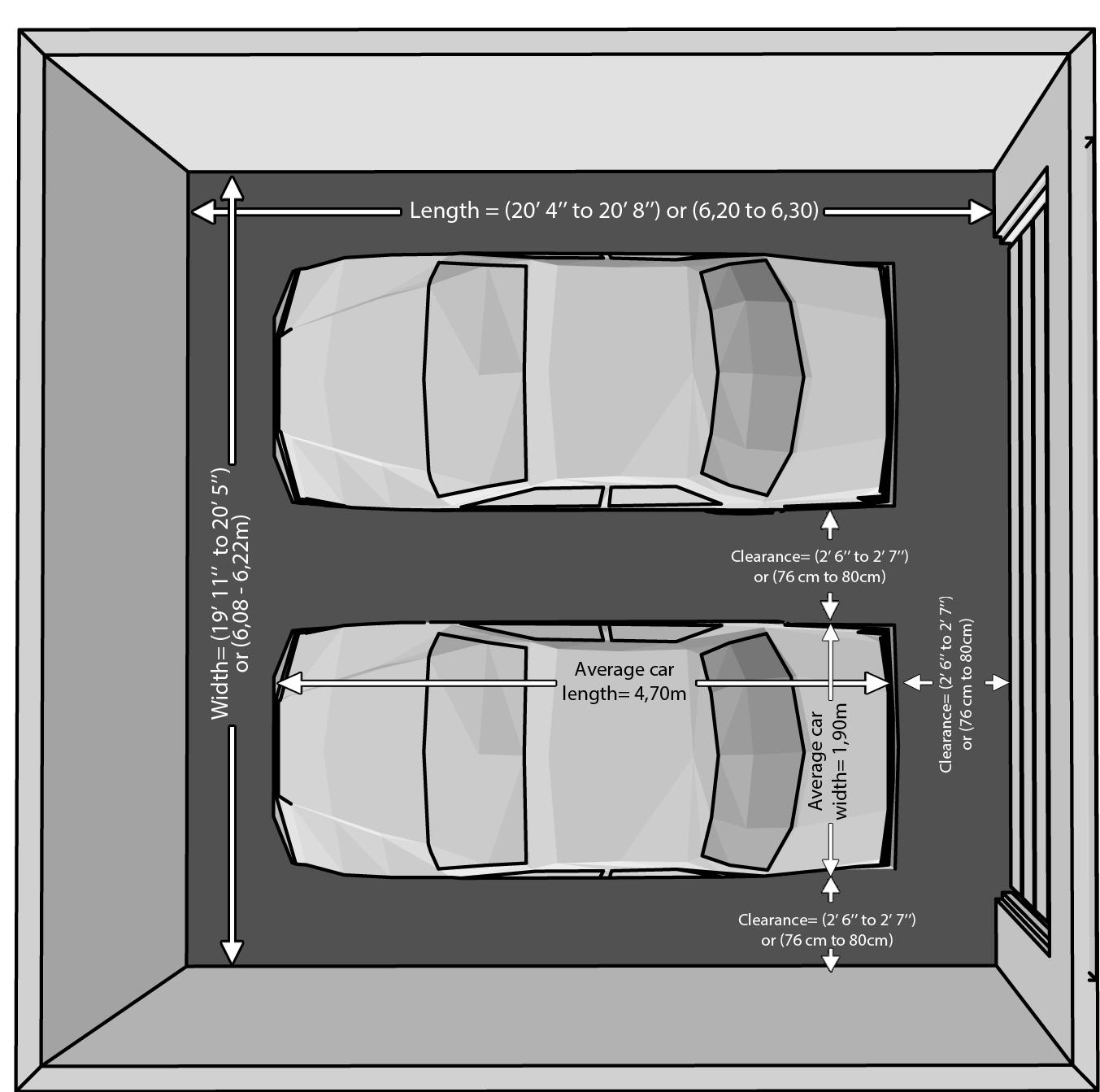 Ukuran Minimal Garasi Mobil - Rumah Sae