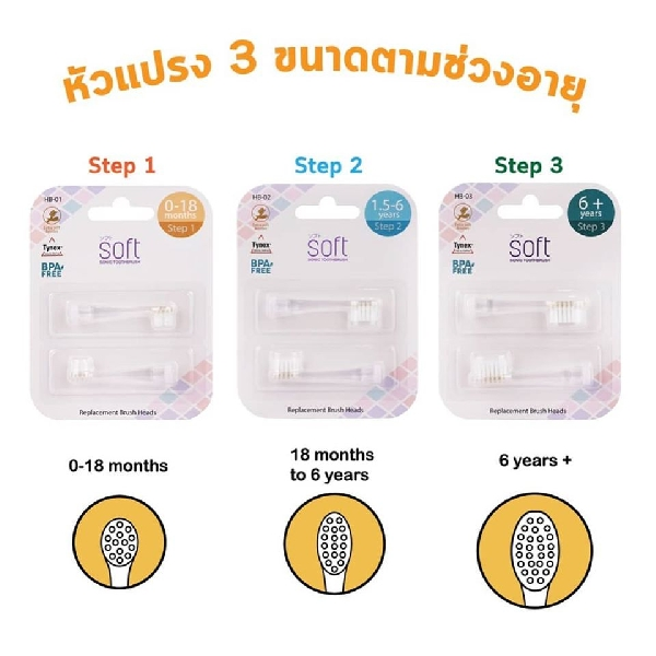 Soft replacement brush head 1.5-6 yrs (step2)