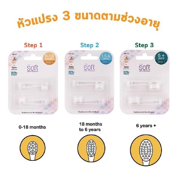 หัวแปรงสีฟัน 6+ ปี (step3)