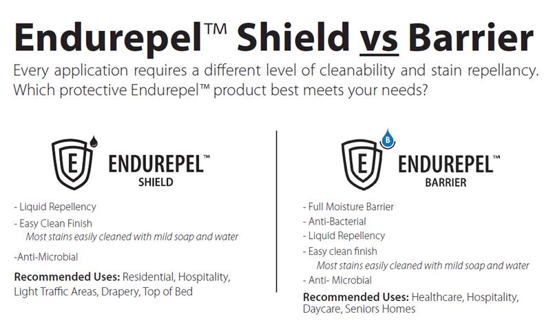 Endurepel Shield vs Barrier