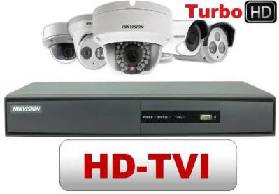 Security Camera Systems in Toronto