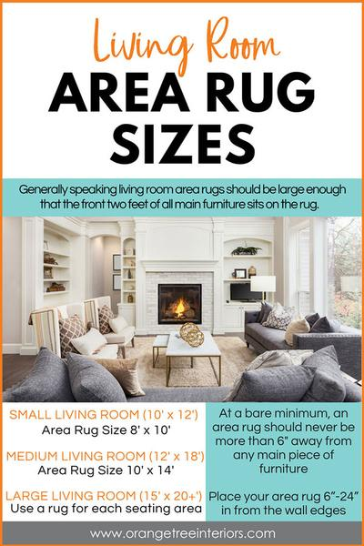 What Size Area Rug For 2018 Guidelines