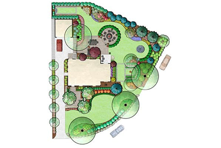 Landscape Contracting Omaha