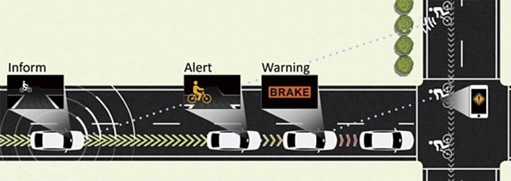 Automatic Braking Systems for Automobiles