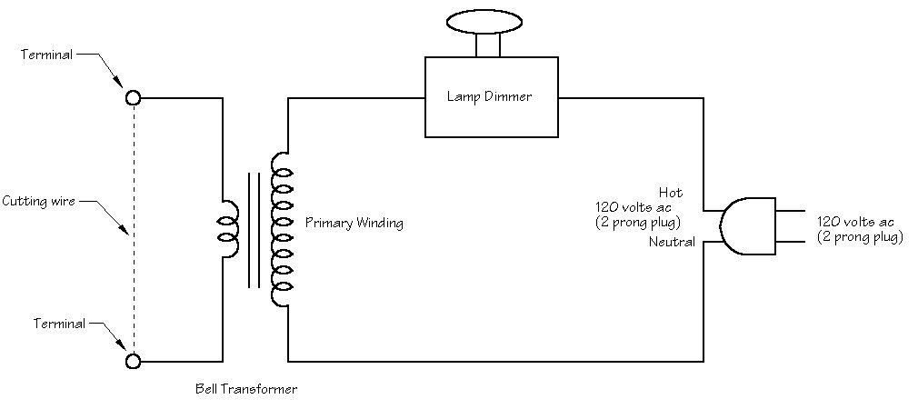 foam cutting machine rh skyfilabs com Direct Wire Diagram GE Door Chime Machines Wiring-Diagram Wires