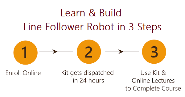 Learn and Build Line Follower Robot in 3 Steps