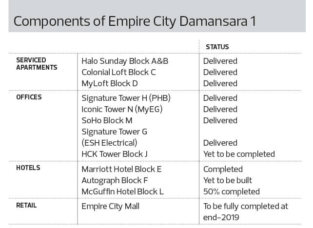 Newsbreak:Mammoth Empire sells multiple assets, brings new