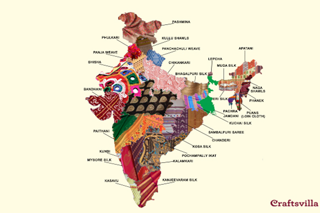 fabric tour of india