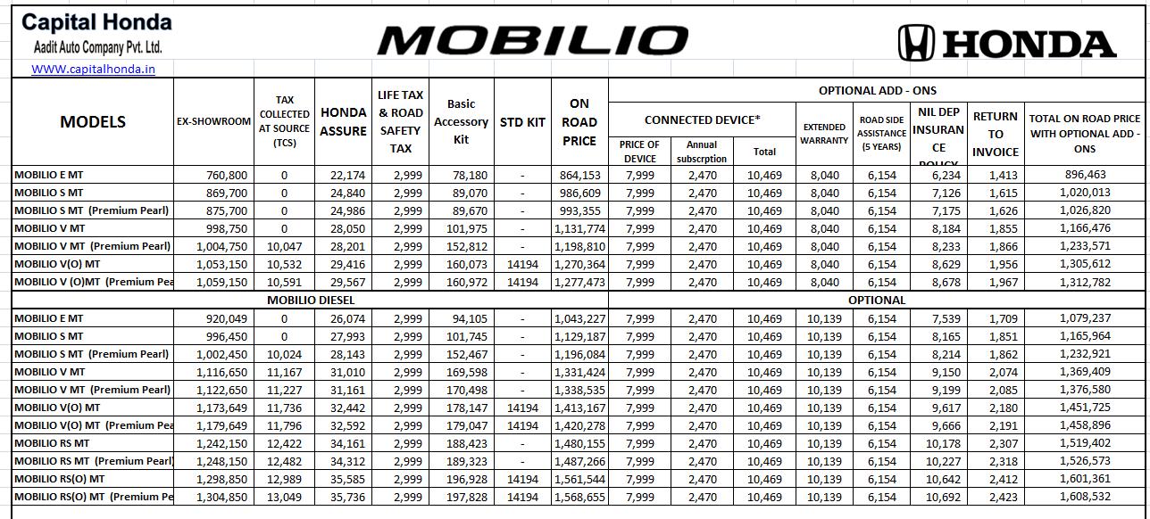 MOBILIO PRICE LIST Capital Honda