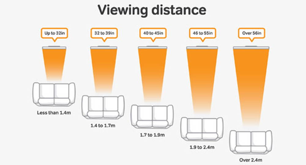 tv viewing distance