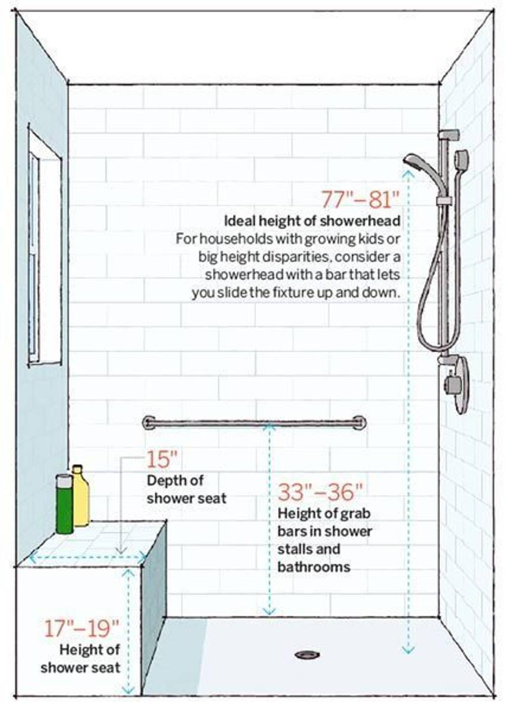 Shower design children