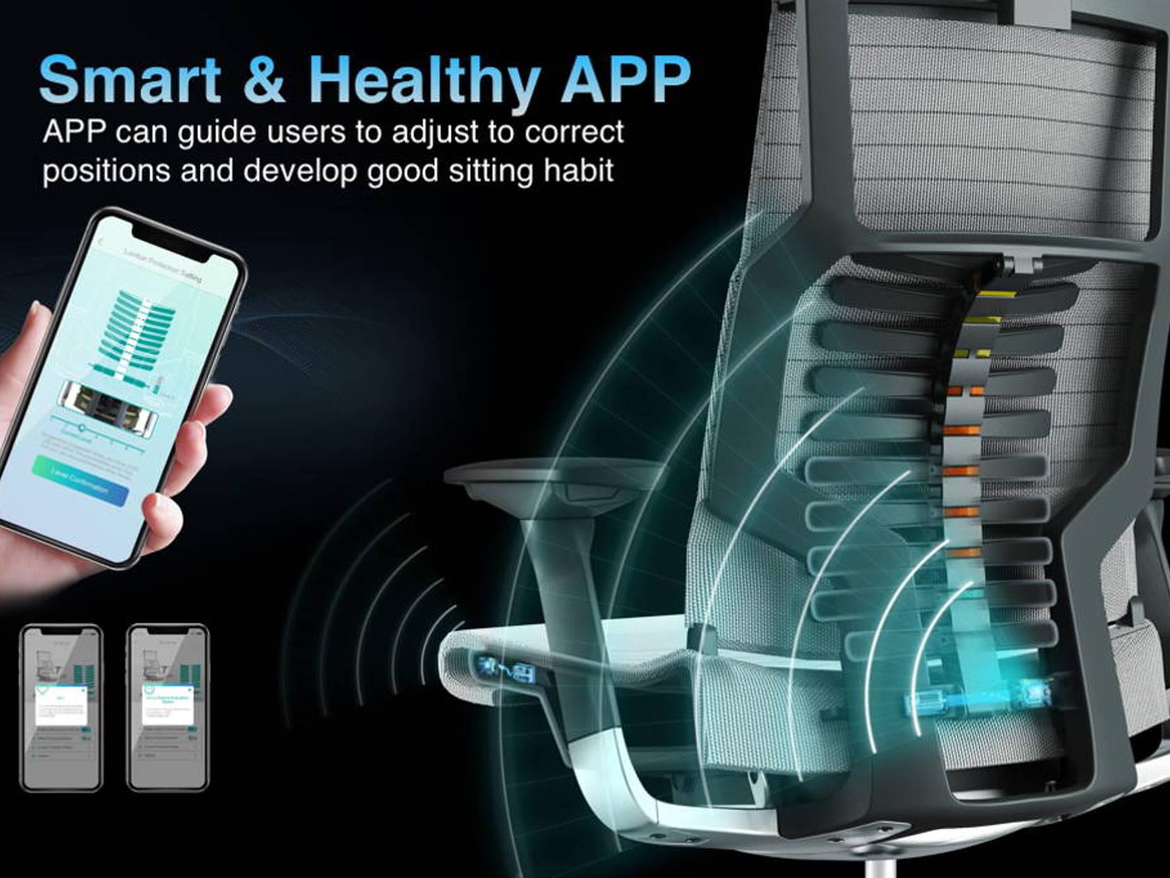 pofit app