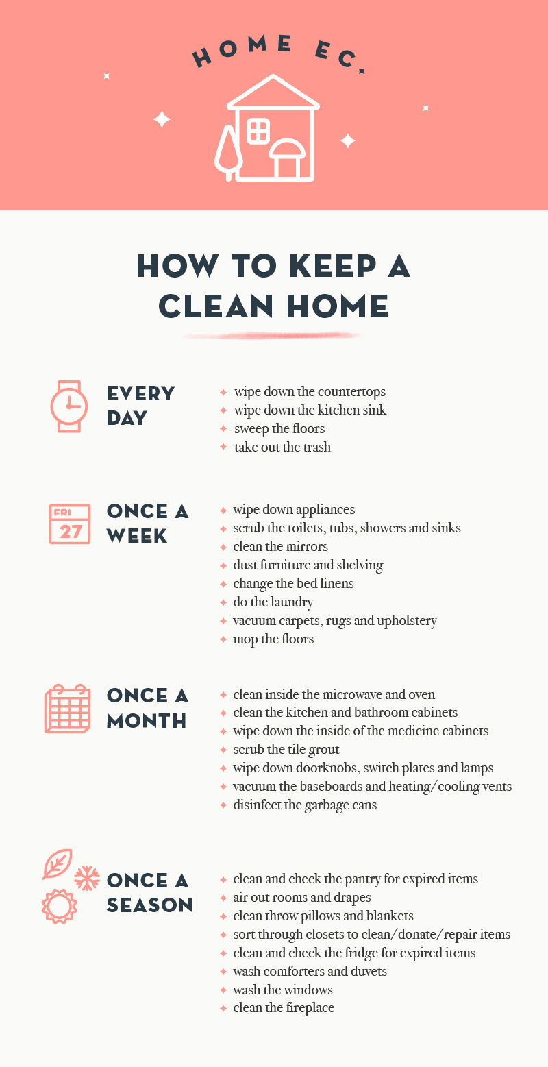 how to clean home