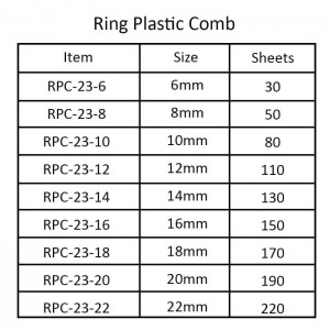 Joyko Spiral Plastik RPC-23-8 F4 23 Lubang (8 mm) - Hitam - Toko Online Mesin Jilid, Laminating, Pemotong kertas