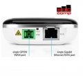 UBQUITI UF-Nano G Unifi Fiber Gigabit ONU ONT - EdcComp
