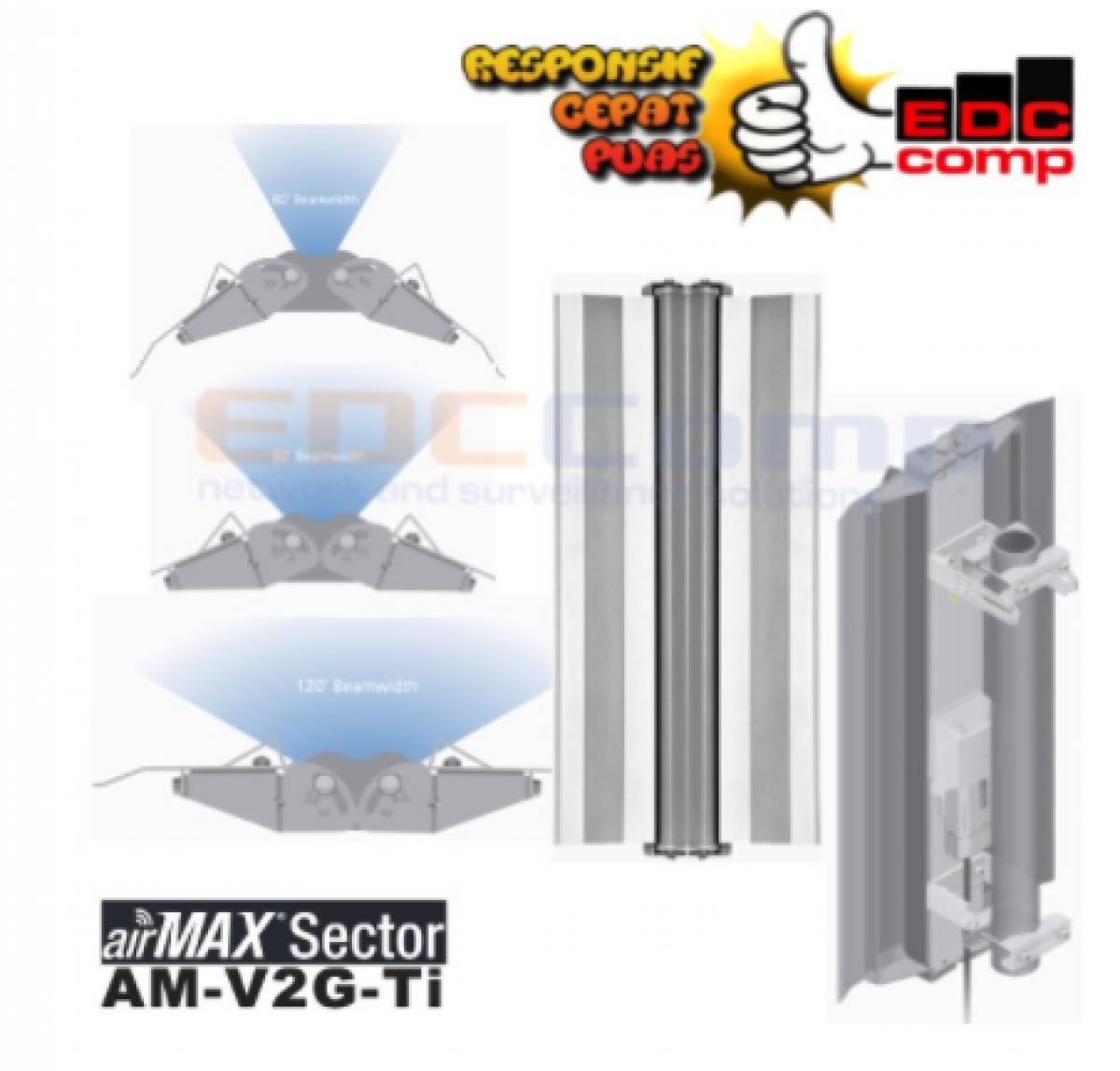 Ubiquiti Antenna Sectoral AM-V2G-Ti |Titanium Sector Antenna 2.4 - EdcComp