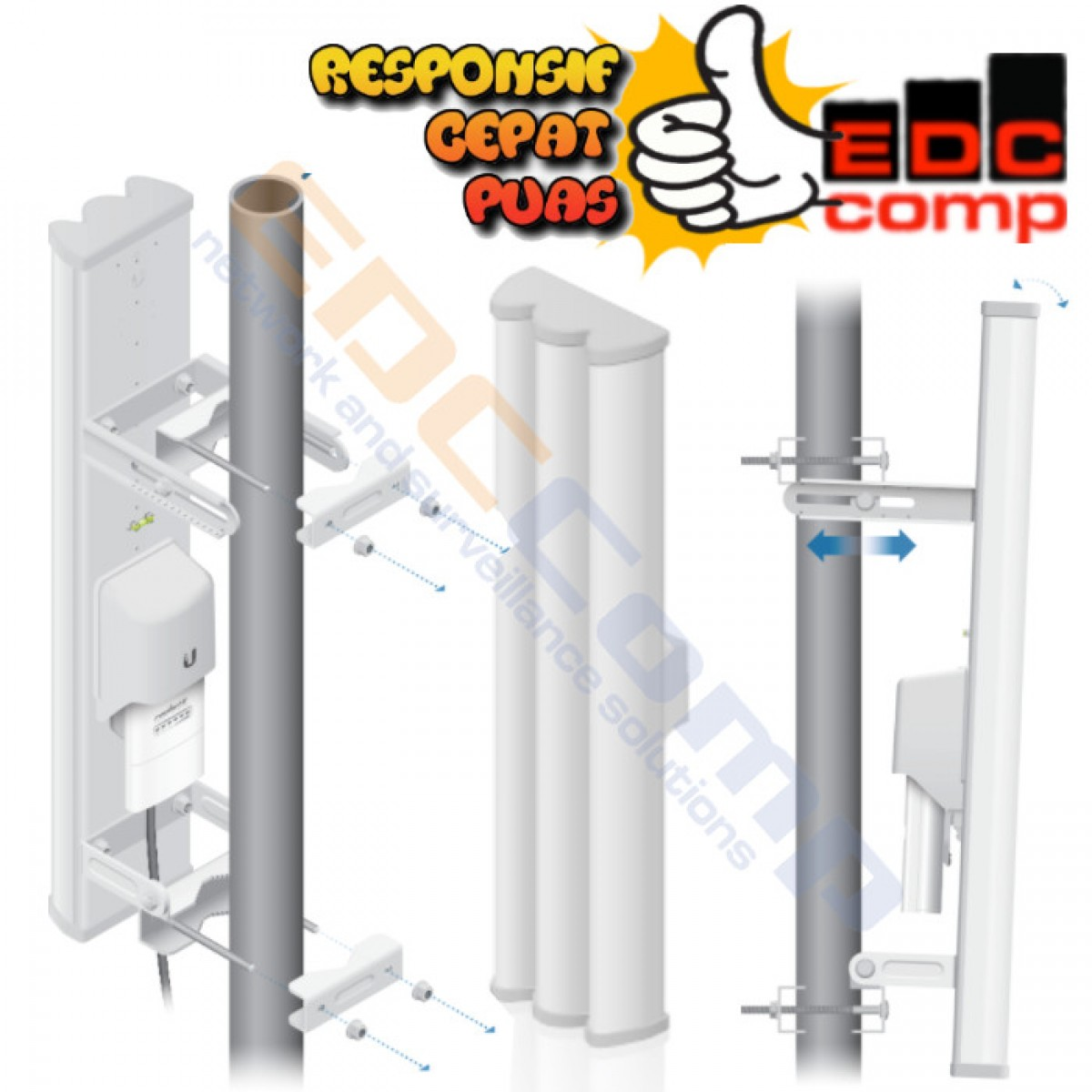 Ubiquiti Antena Airmax Sectoral 5G 19dBi 120Degree / AM5G19-120 - EdcComp