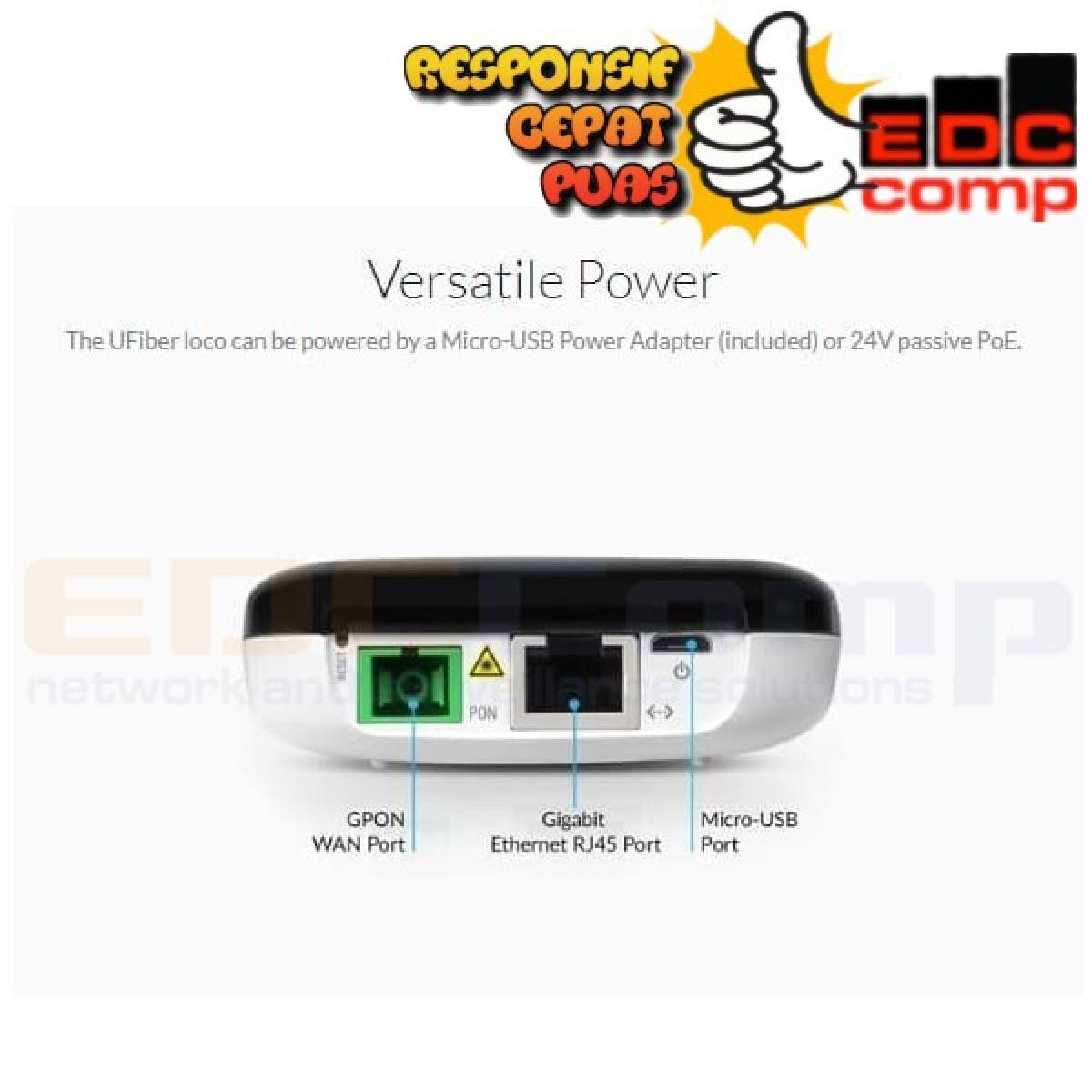 UF‑LOCO UFiber Loco Low-Cost GPON Optical Network Unit - EdcComp