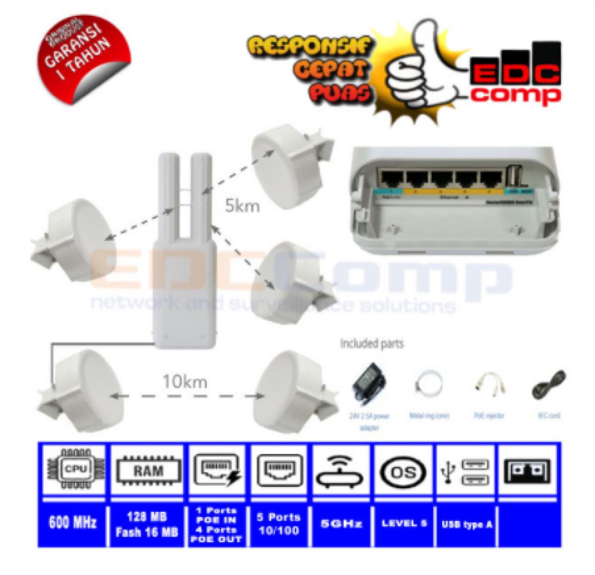 Mikrotik OmniTIK UPA-5HnD - EdcComp