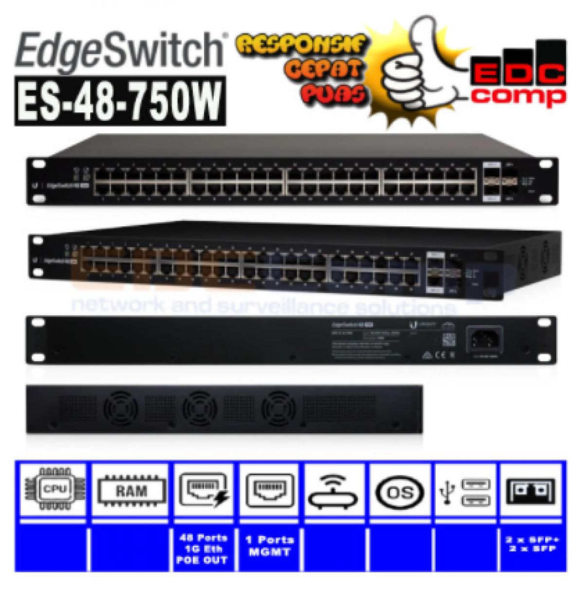 Ubiquiti ES-48-750W Edge Switch PoE+ 48 Gigabit 750W with SFP - EdcComp
