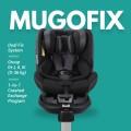MUGOFIX  360 - Kico Baby Center