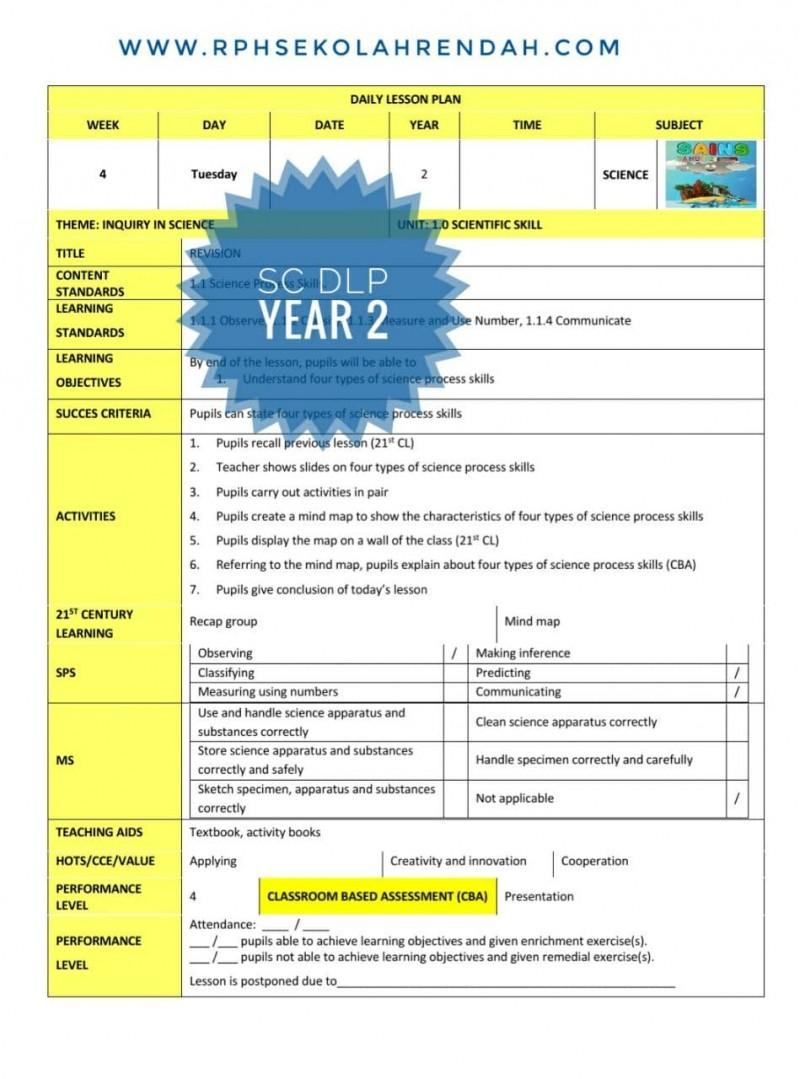 RPH SCIENCE YEAR 2 (DLP) 2021