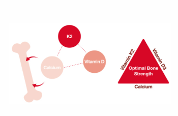 Calcium Utilization - D3K2