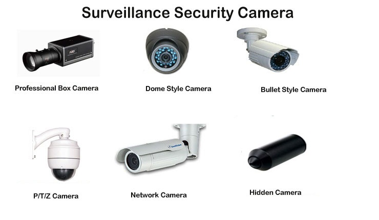 types of security cameras