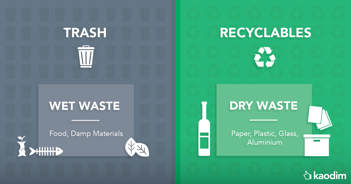 recycle infographic trash management malaysia