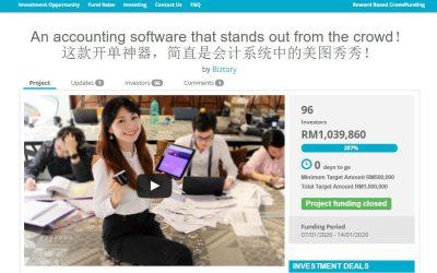 Biztory's crowdfunding raised RM1 million in 8 days