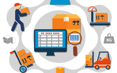 Why inventory management is the most important aspect of your business?