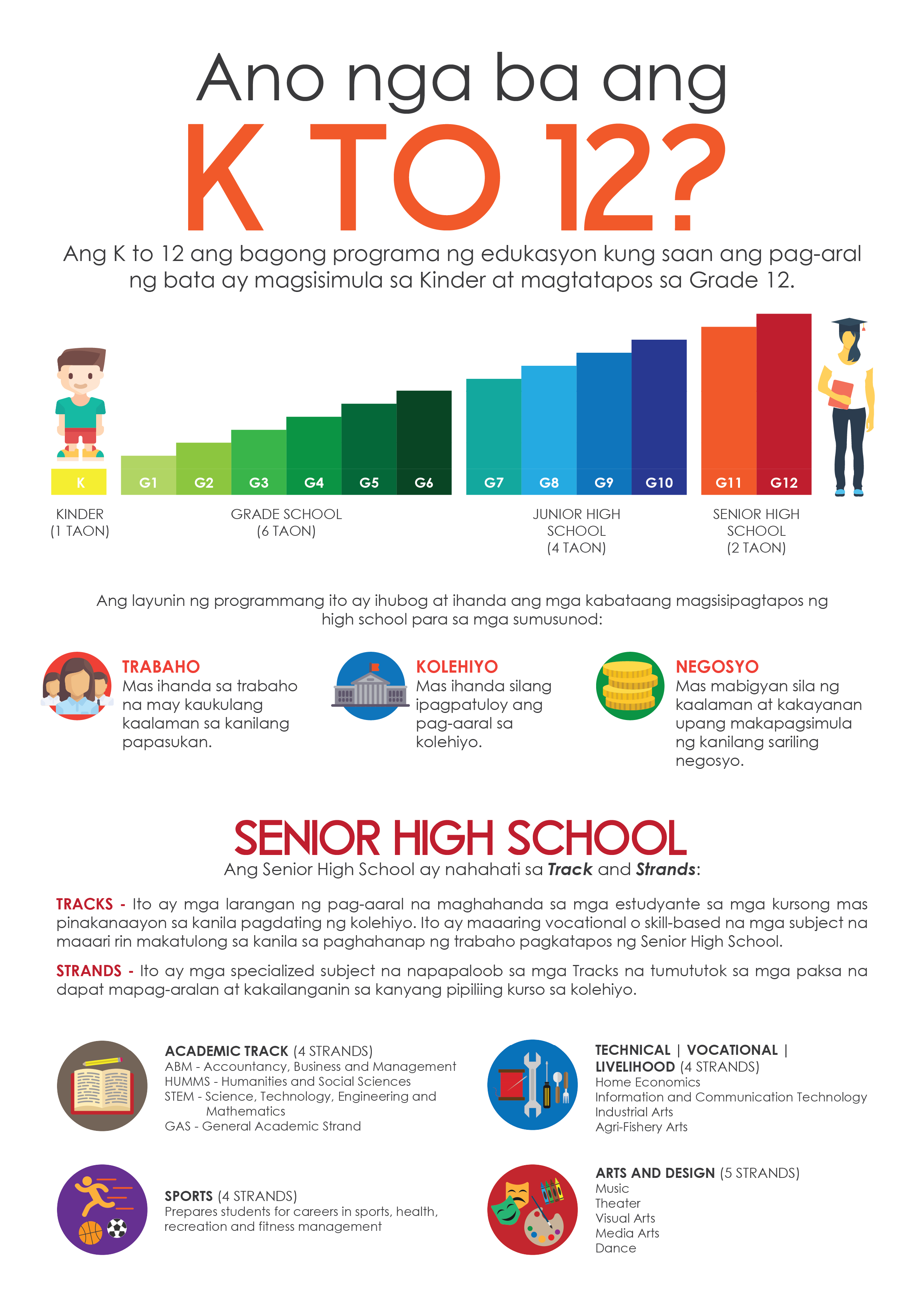 K12 Senior High School Infographic