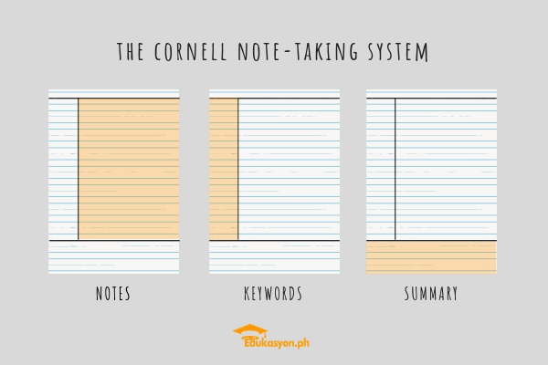 How to use the cornell note-taking system