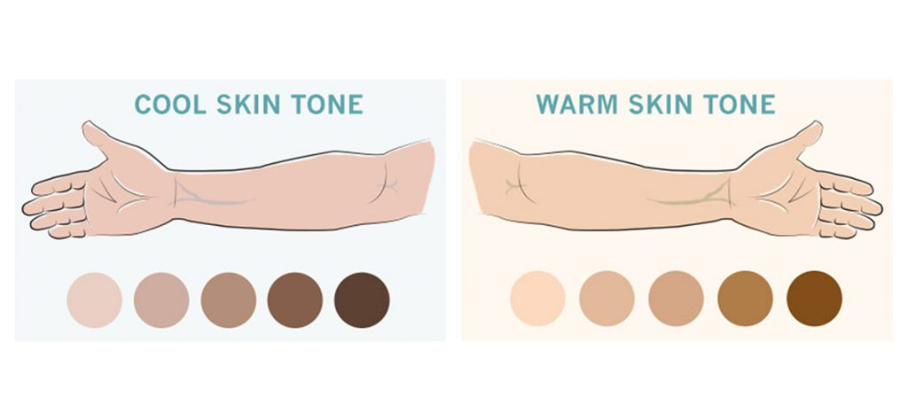 how to decide the best lipstick shade that fits your undertone