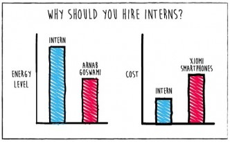 6-reasons-why-you-should-hire-interns-WP