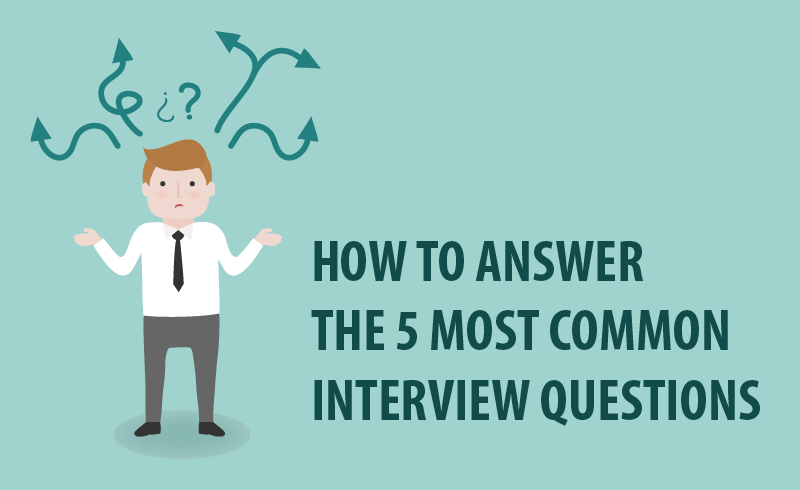 Image result for HOW TO ANSWER THE 5 MOST COMMON JOB INTERVIEW QUESTIONS