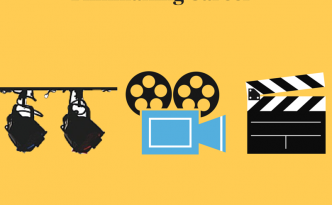 8-Websites-Aspiring-Filmmaker-Should-Bookmark